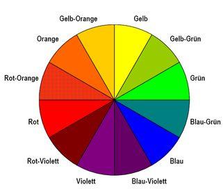 blau orange mischen